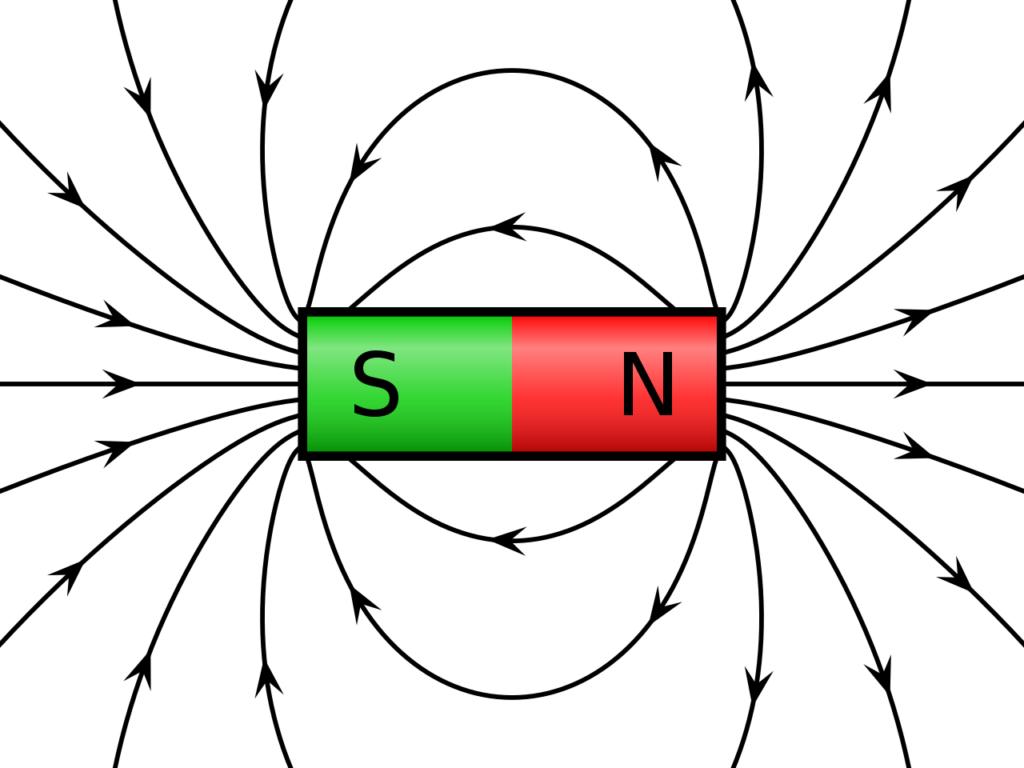 Die Magnetpole ziehen sich an